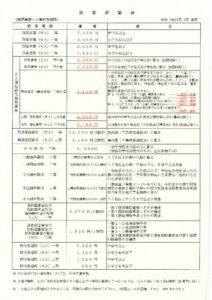 201910ryokyakuのサムネイル