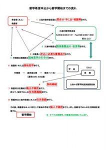 shiokaze_nagareのサムネイル