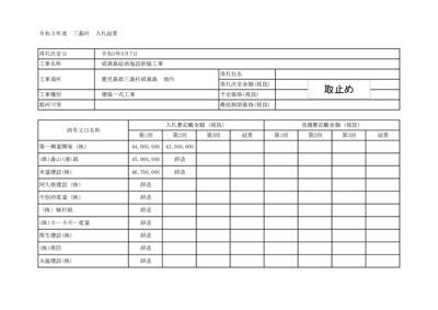 R3.5.7入札結果(R3.5.7)のサムネイル
